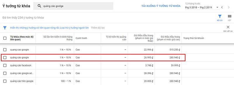 chạy quảng cáo google adwords chi phí