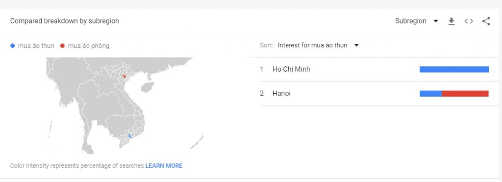 cách sử dụng google trends