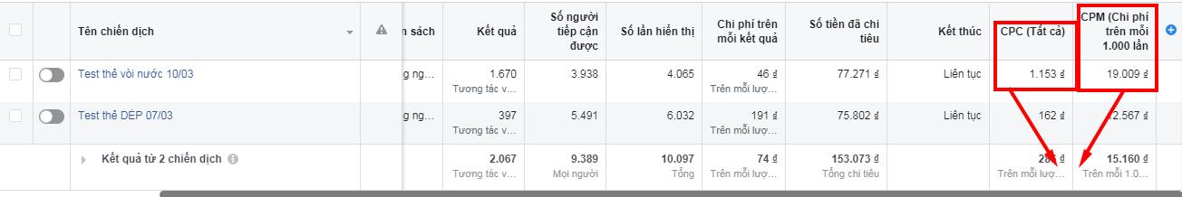 thuat-ngu-quang-cao-facebook