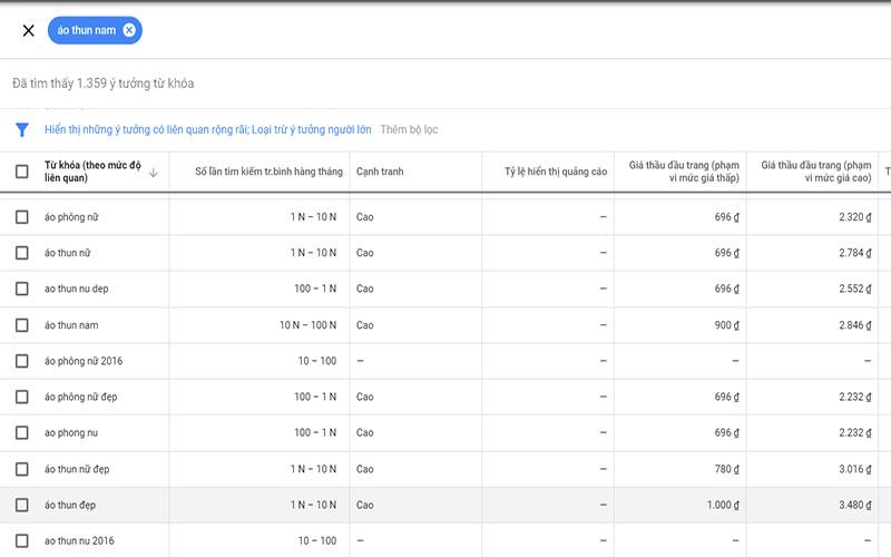 Tìm từ khóa bằng Keyword Planner